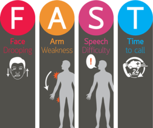 FAST: signs of a stroke
